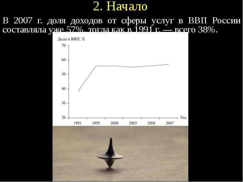 2. Начало В 2007 г. доля доходов от сферы услуг в ВВП России составляла уже 57%, тогда как в 1991 г.