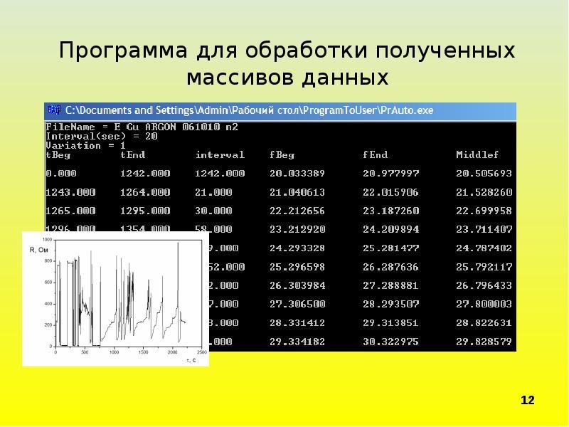 Программа для обработки полученных массивов данных