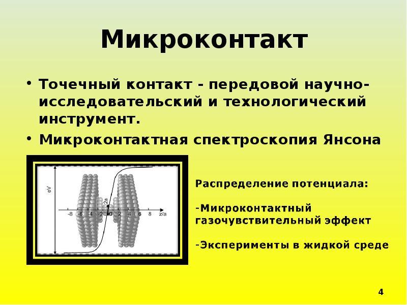 Микроконтакт Точечный контакт - передовой научно-исследовательский и технологический инструмент. Мик