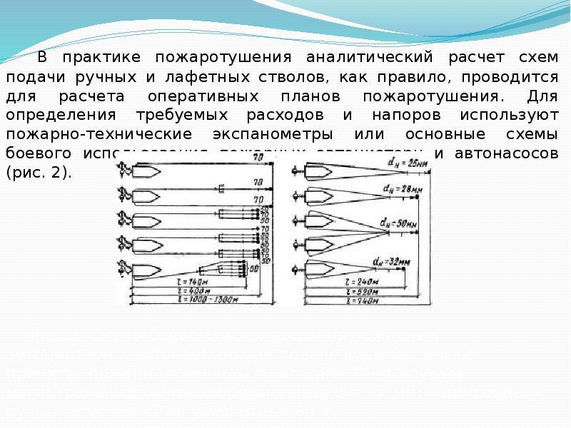 В практике пожаротушения аналитический расчет схем подачи ручных и лафетных стволов, как правило, пр