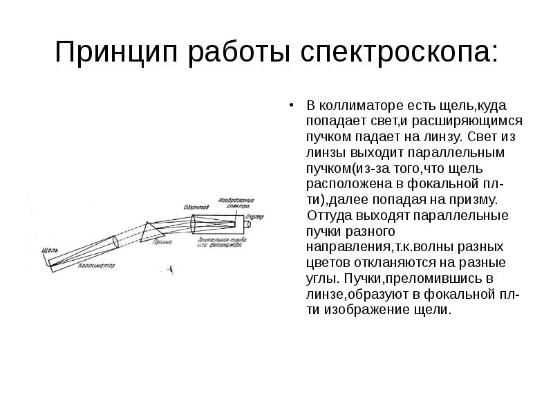 Принцип работы спектроскопа: В коллиматоре есть щель,куда попадает свет,и расширяющимся пучком падае