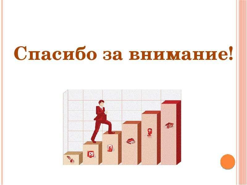 Производство человеческого капитала на уровне фирмы, слайд 22