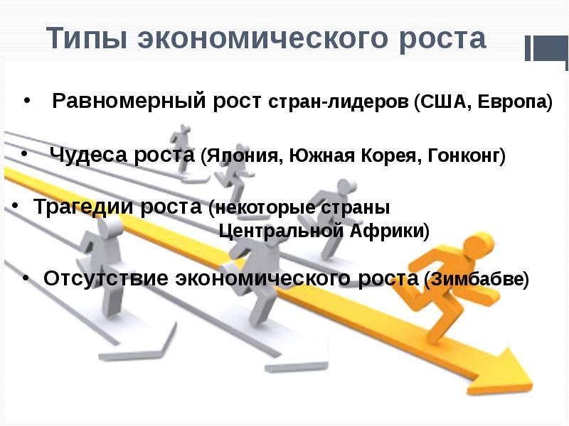 Типы экономического роста