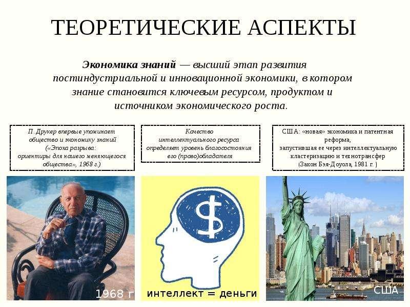 Теоретические аспекты Экономика знаний — высший этап развития постиндустриальной и инновационной эко