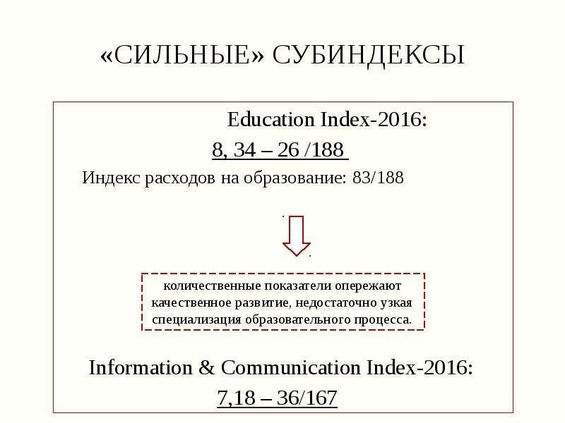 «Сильные» субиндексы Education Index-2016: 8, 34 – 26 /188 Индекс расходов на образование: 83/188 In