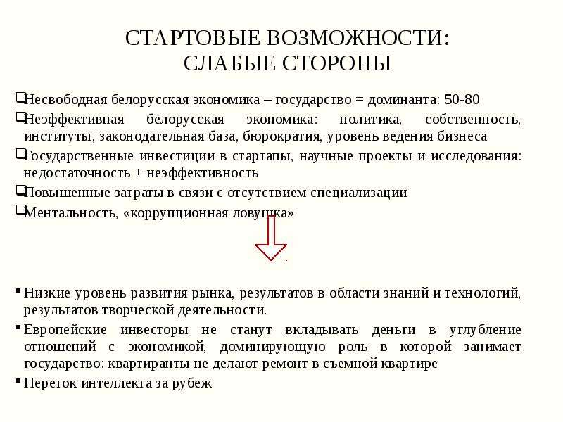 Стартовые возможности: слабые стороны Несвободная белорусская экономика – государство = доминанта: 5
