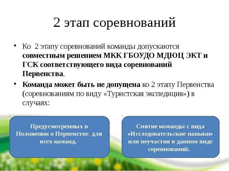 2 этап соревнований Ко 2 этапу соревнований команды допускаются совместным решением МКК ГБОУДО МДЮЦ