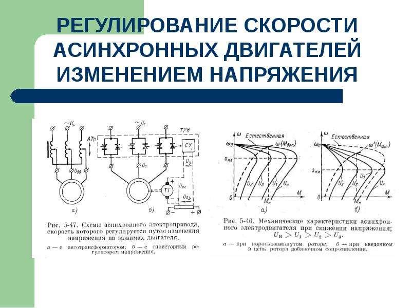 часто фото схема регулирование асинхронного двигателя пришло