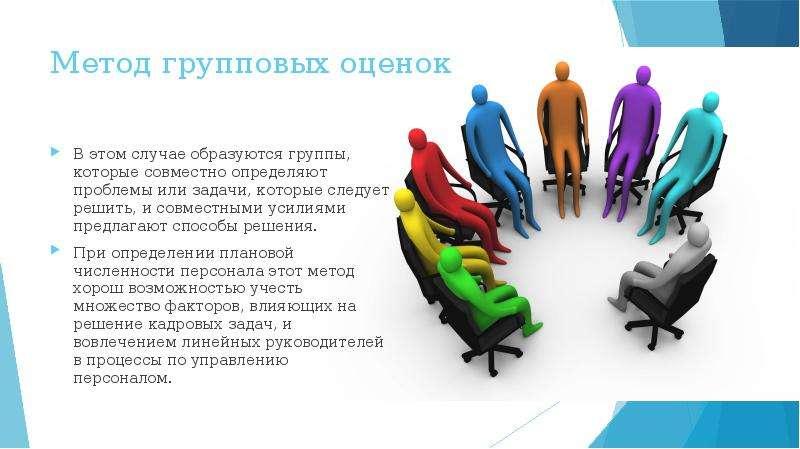 Метод групповых оценок В этом случае образуются группы, которые совместно определяют проблемы или за