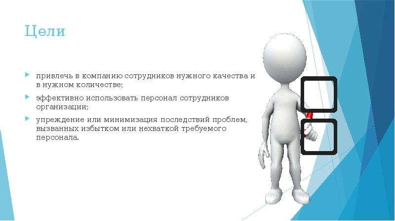 Цели привлечь в компанию сотрудников нужного качества и в нужном количестве; эффективно использовать