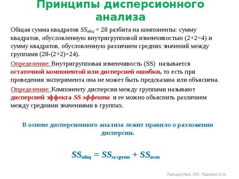 Принципы дисперсионного анализа Общая сумма квадратов SSобщ = 28 разбита на компоненты: сумму квадра