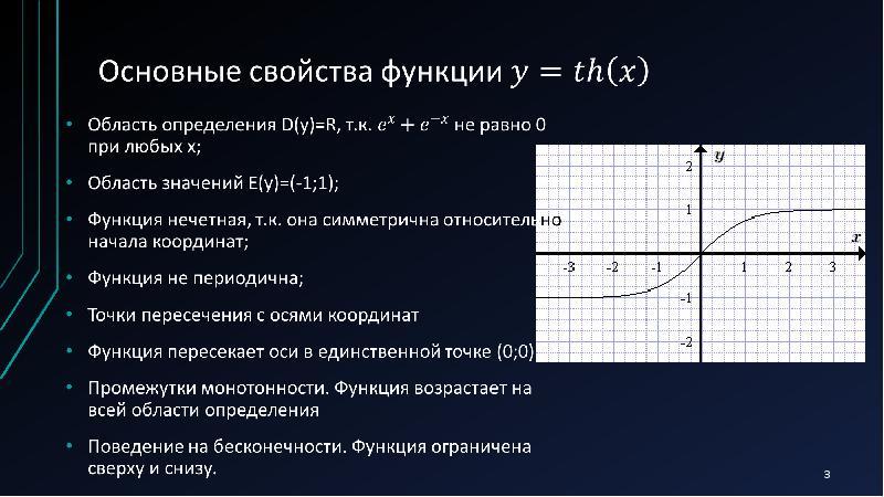 Элементарные функции. Гиперболические тангенс и котангенс, слайд 3