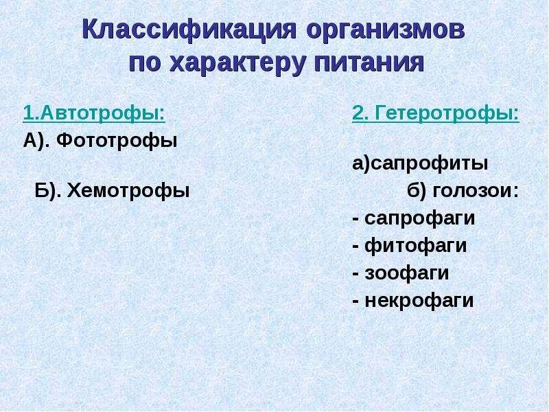 Классификация организмов по характеру питания 1. Автотрофы: 2. Гетеротрофы: А). Фототрофы а)сапрофит
