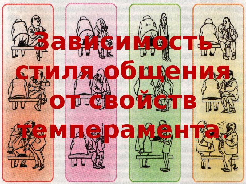 Зависимость стиля общения от свойств темперамента