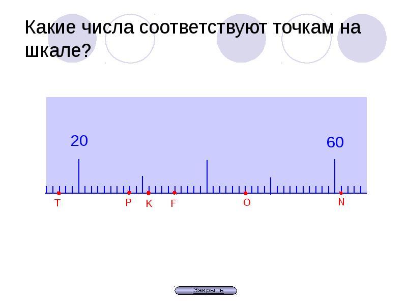 Какие числа соответствуют точкам на шкале?