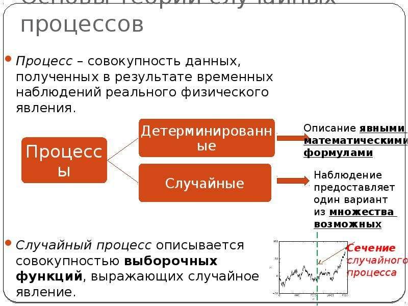 Основы теории случайных процессов Процесс – совокупность данных, полученных в результате временных н