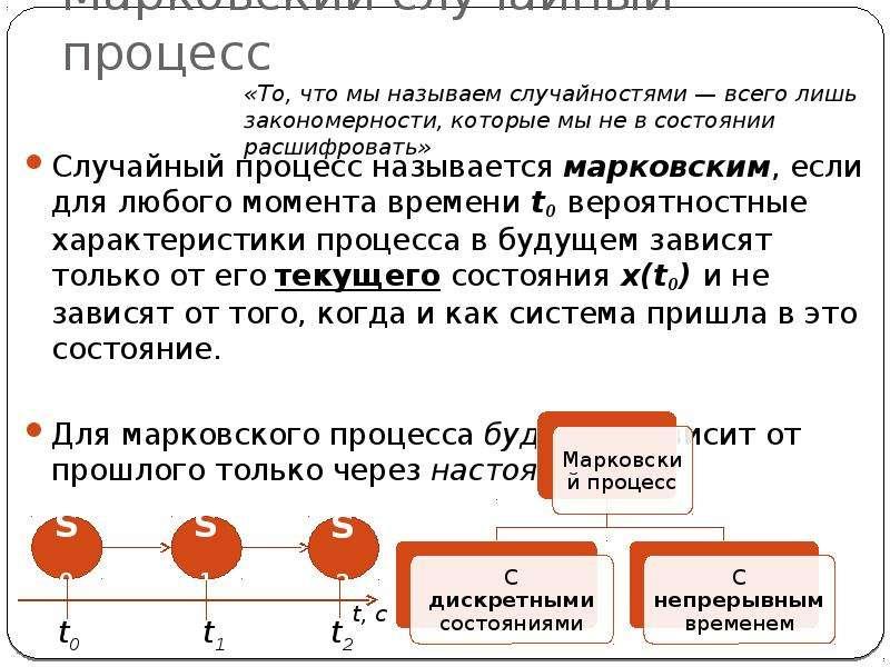 Марковский случайный процесс Случайный процесс называется марковским, если для любого момента времен