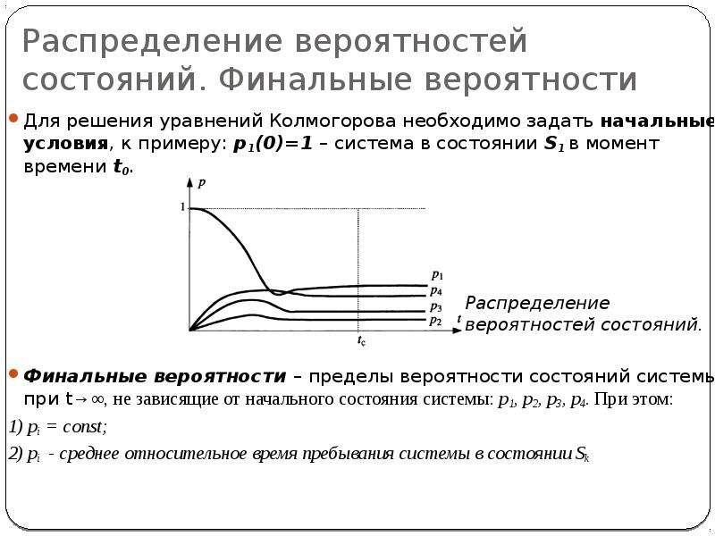 Распределение вероятностей состояний. Финальные вероятности Для решения уравнений Колмогорова необхо