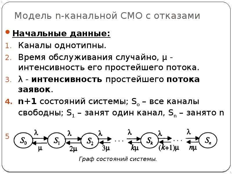 Модель n-канальной СМО с отказами Начальные данные: Каналы однотипны. Время обслуживания случайно, µ