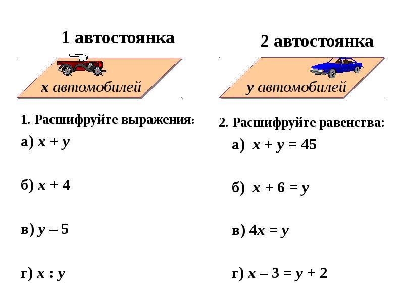 Решение задач с помощью уравнений. Вырубка леса. Мусор, слайд 2