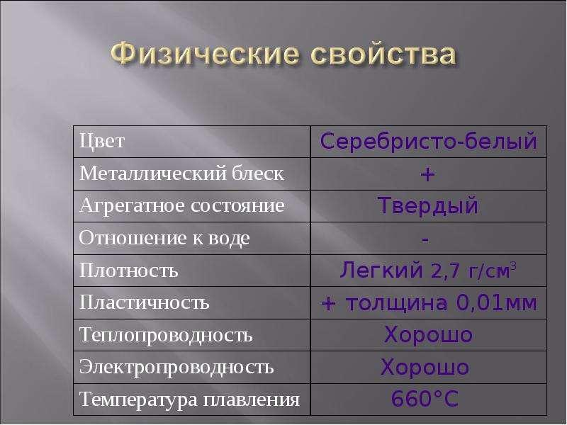 Алюминий, его физические и химические свойства, слайд 6