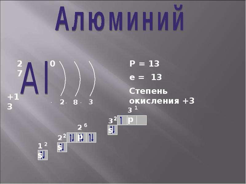 Алюминий, его физические и химические свойства, слайд 10