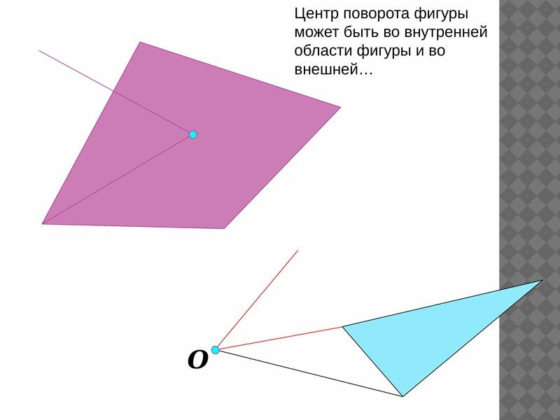 рисунок с движением поворотом или параллельным переносом консультация фотографа