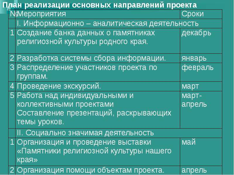 Аттестационная работа. Памятники религиозной культуры города Нижнекамск, рис. 14
