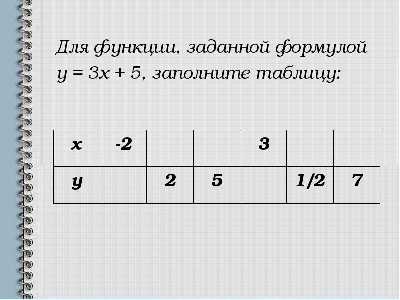 Для функции, заданной формулой Для функции, заданной формулой у = 3х + 5, заполните таблицу: