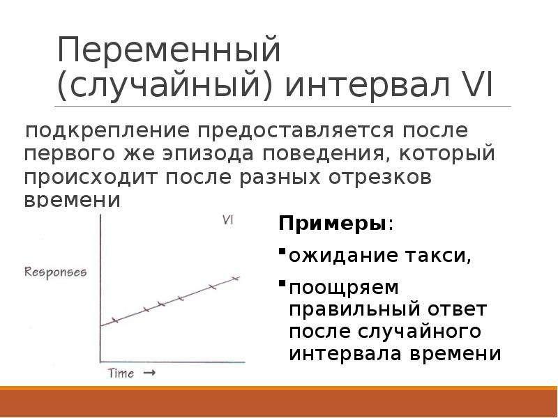 Переменный (случайный) интервал VI подкрепление предоставляется после первого же эпизода поведения,