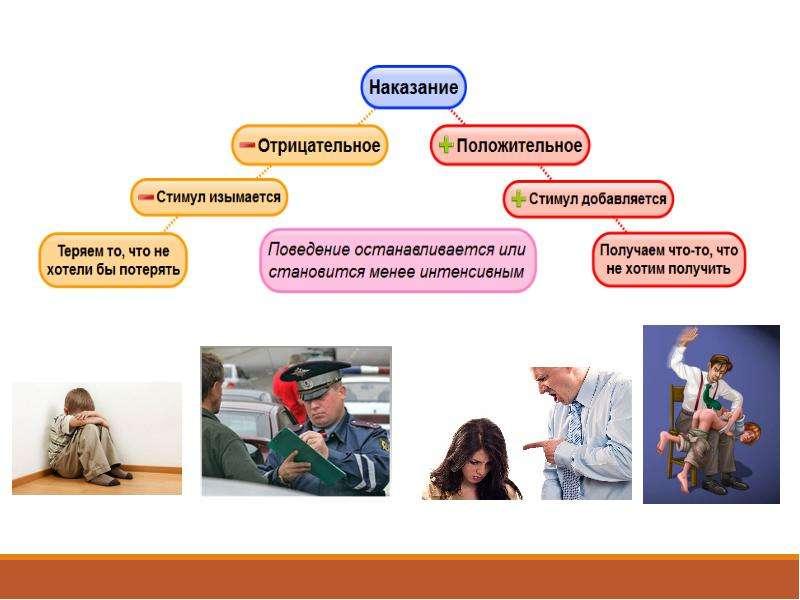 Усиление и ослабление поведения, слайд 34