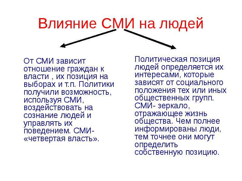 Влияние СМИ на людей От СМИ зависит отношение граждан к власти , их позиция на выборах и т. п. Полит