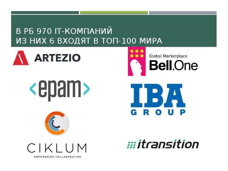 В РБ 970 IT-компаний Из них 6 входят в топ-100 мира
