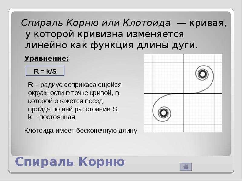Спираль Корню Спираль Корню или Клотоида — кривая, у которой кривизна изменяется линейно как функция
