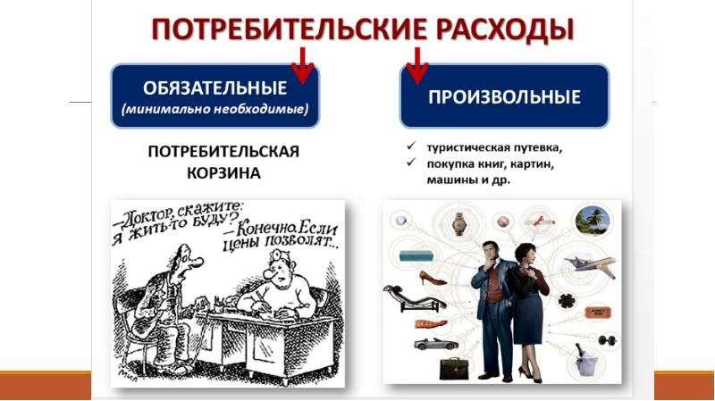 Рациональное экономическое поведение собственника, работника, потребителя, семьянина, гражданина, слайд 12