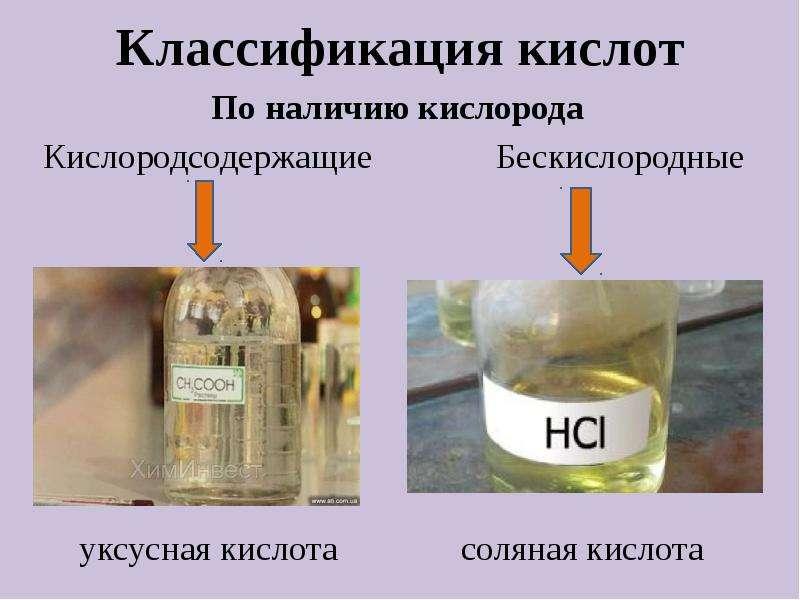 Классификация кислот По наличию кислорода Кислородсодержащие Бескислородные уксусная кислота соляная