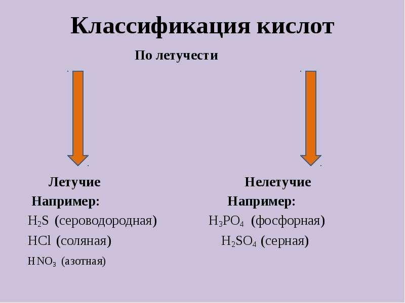 Классификация кислот По летучести Летучие Нелетучие Например: Например: H2S (сероводородная) H3PO4 (