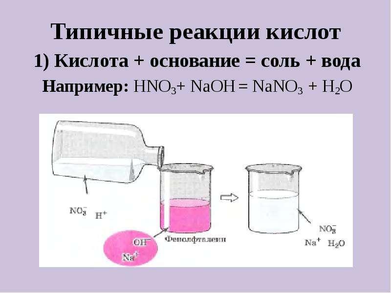 Типичные реакции кислот 1) Кислота + основание = соль + вода Например: HNO3+ NaOH = NaNO3 + H2O