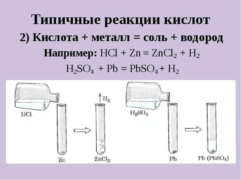 Типичные реакции кислот 2) Кислота + металл = соль + водород Например: HCl + Zn = ZnCl2 + H2 H2SO4 +