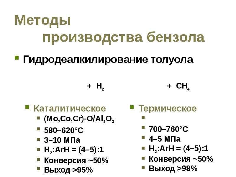Методы производства бензола Гидродеалкилирование толуола
