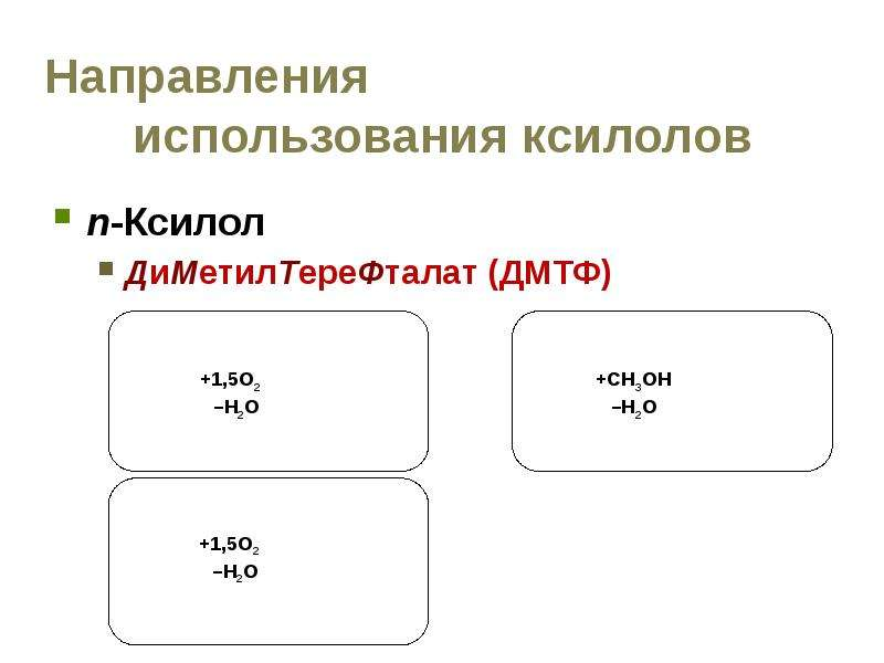 Направления использования ксилолов п-Ксилол ДиМетилТереФталат (ДМТФ)
