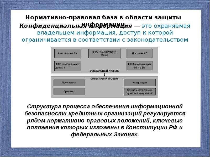 Конфиденциальная информация — это охраняемая владельцем информация, доступ к которой ограничивается