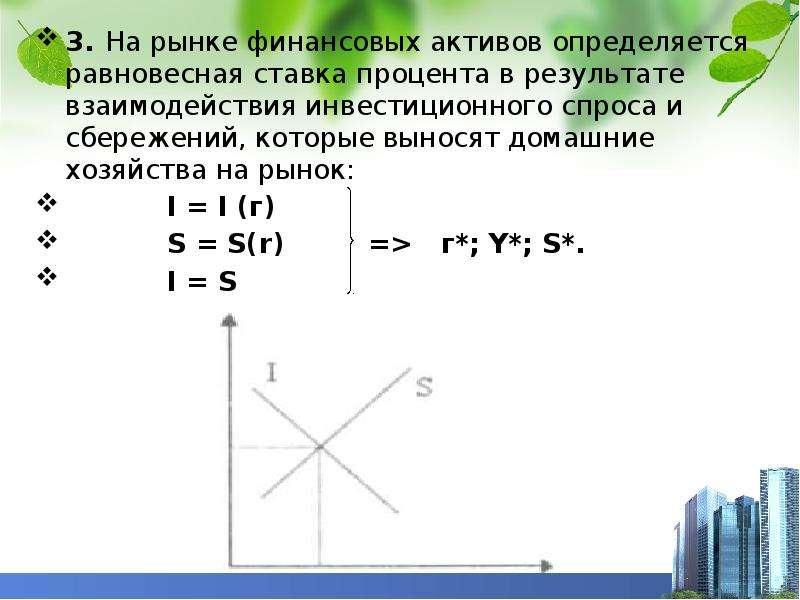 3. На рынке финансовых активов определяется равновесная ставка процента в результате взаимодействия