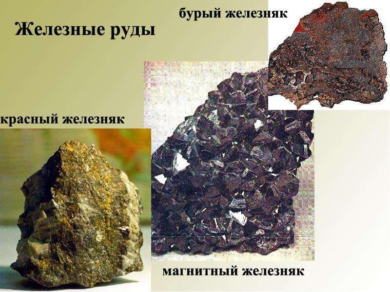 Век медный, бронзовый, железный. Химические элементы металлы, слайд 22