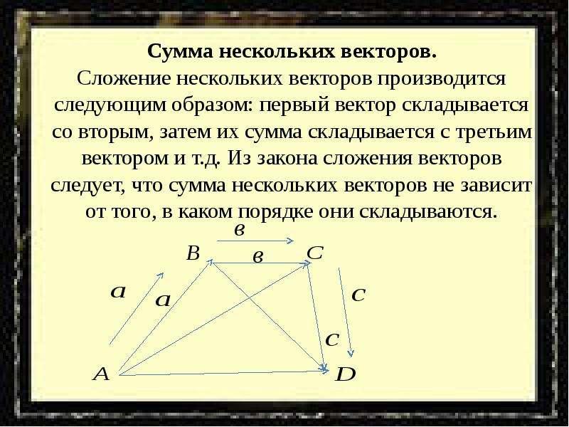 Сумма нескольких векторов. Сложение нескольких векторов производится следующим образом: первый векто
