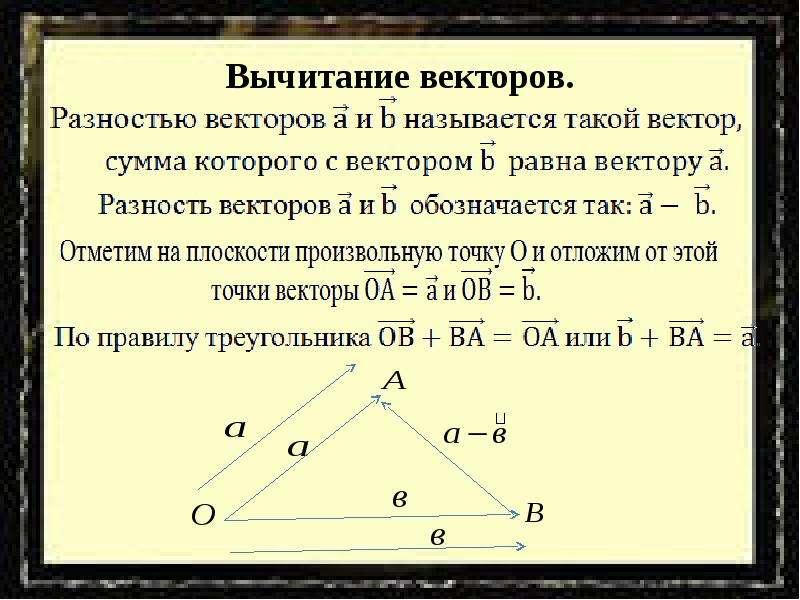 Вычитание векторов.