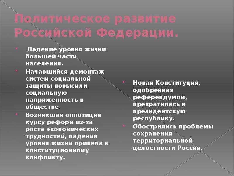 Политическое развитие Российской Федерации. Падение уровня жизни большей части населения. Начавшийся