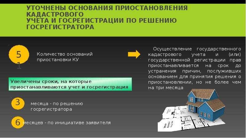Уточнены основания приостановления кадастрового учета и госрегистрации по решению госрегистратора Ко
