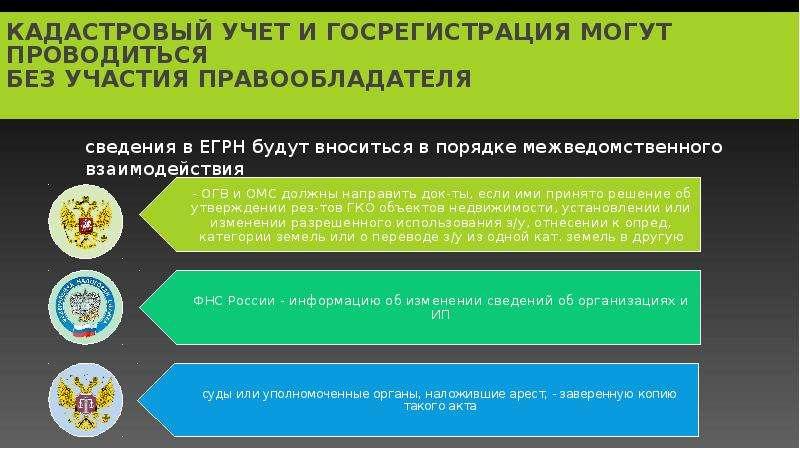 Кадастровый учет и госрегистрация могут проводиться без участия правообладателя сведения в ЕГРН буду