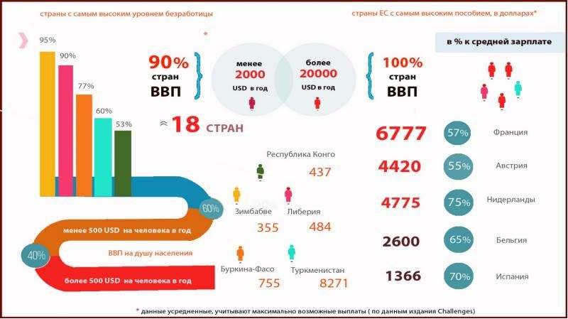 Государственная политика занятости, слайд 8